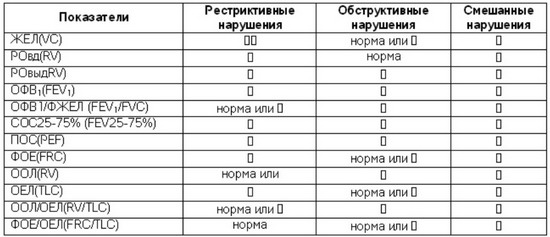 анализ показателей конкурентоспособности продукции курсовая